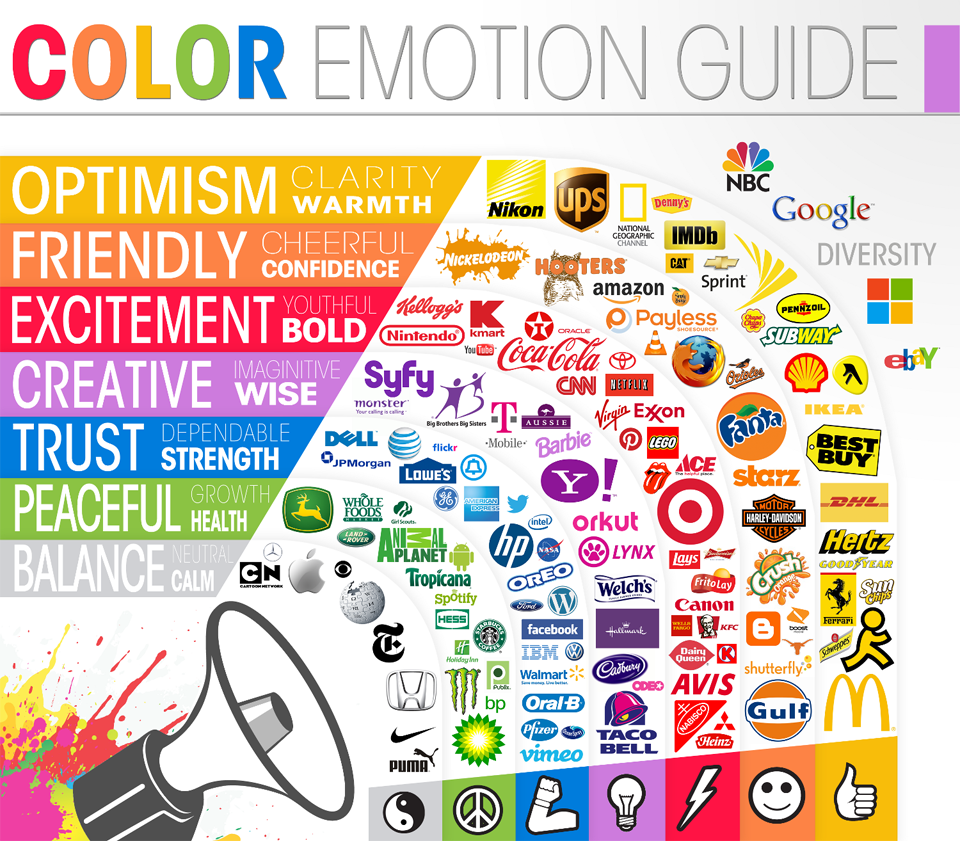 Color-Emotion-Guide-Infographic-infographicsmania