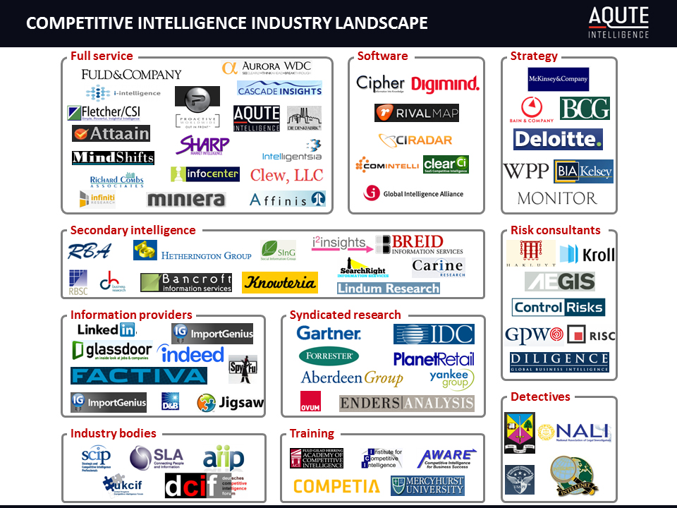 Competitive-intelligence-industry-landscape