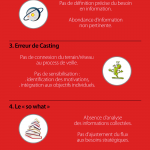 Infographie_6_erreurs_Veille