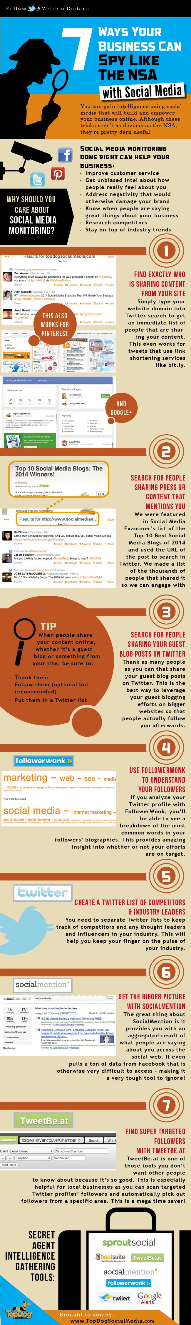 Social-Media-Monitoring-Infographic