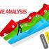 Analyse concurrentielle & SEO